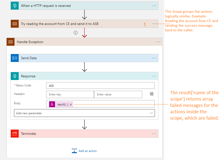 Use Scopes to group related actions : Design development best practices for Azure Logic App